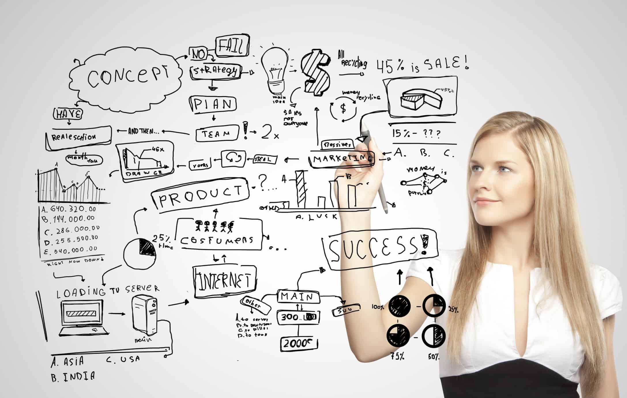 Como Identificar A Liderança Na Sua Empresa