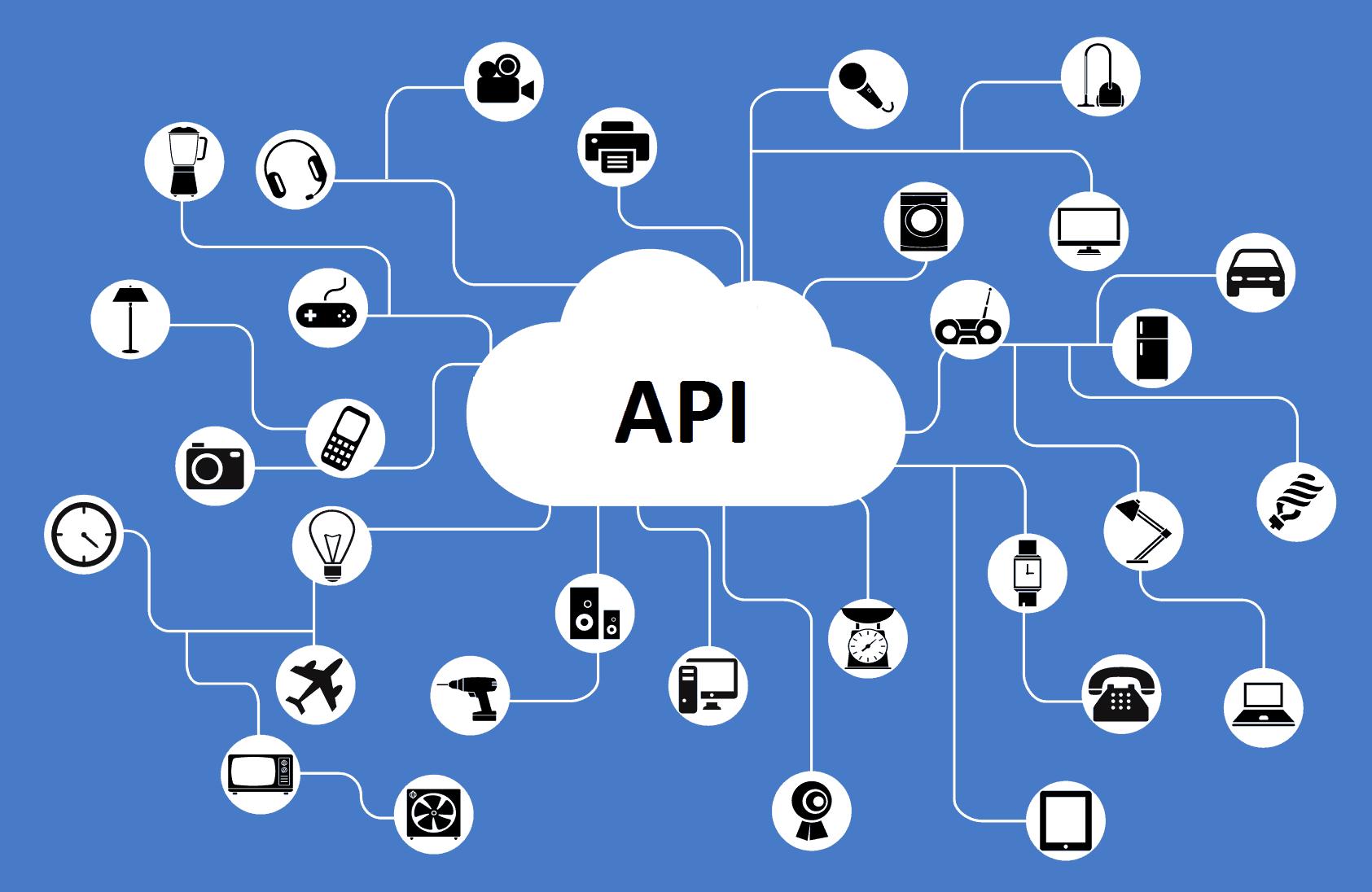 O Que São API's E Porque Você Deve Se Importar Com Elas?