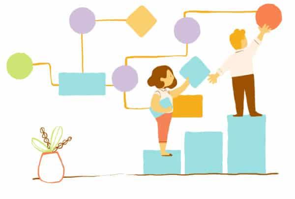 Modelagem De Processos De Negócios: O Que é, Para Que Serve?