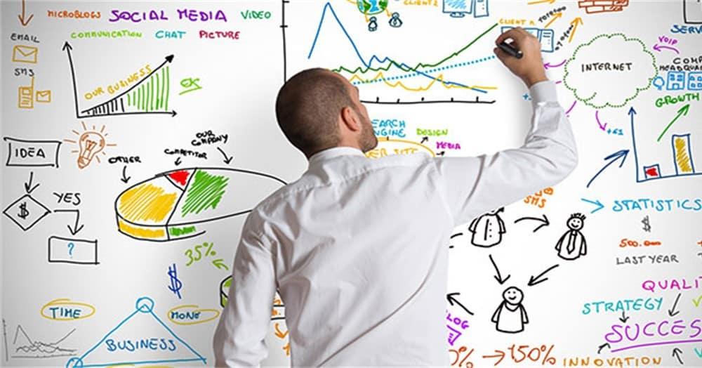 Planejamento Estratégico: O Que é, Como Fazer E Benefícios Esperados
