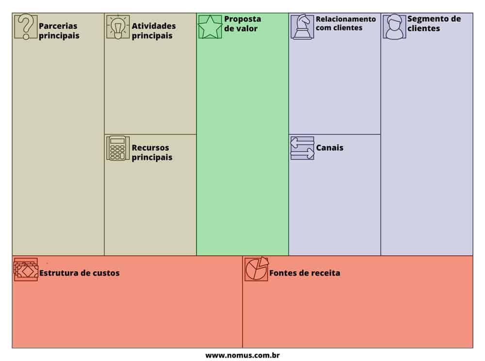 plano de negócios pronto