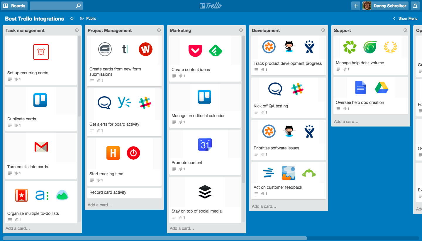 trello scrum