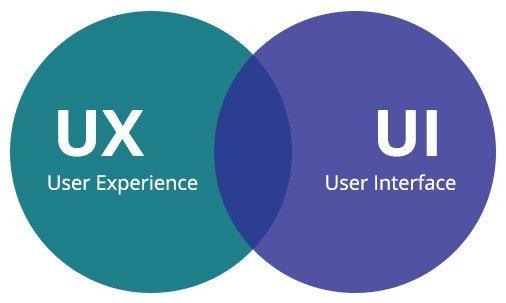Grandes Lições Que Podemos Tirar De UX/UI Dos Grandes Apps