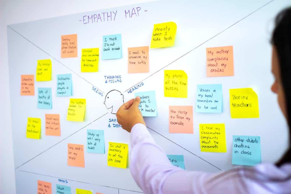 mulher adicionando papel colante em mapa de empati