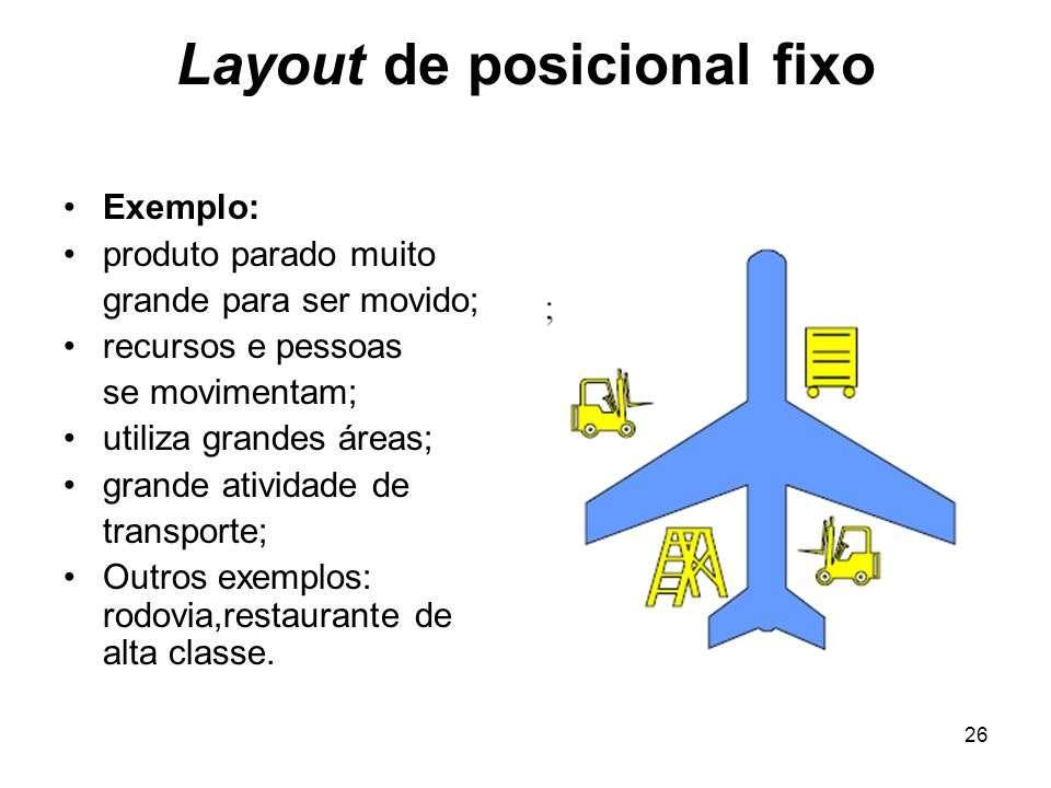 layout posicional
